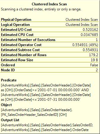 Clustered Index Scan tooltip